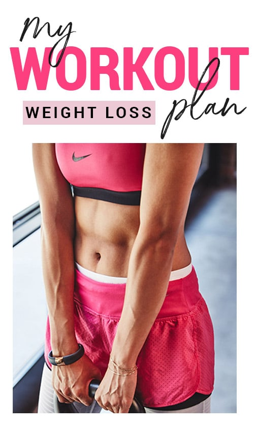 Best Weight Loss Workout Plans 2020: My HIIT & Tabata Workout Plan