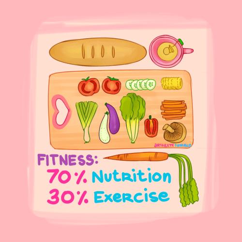 eating healthy plan