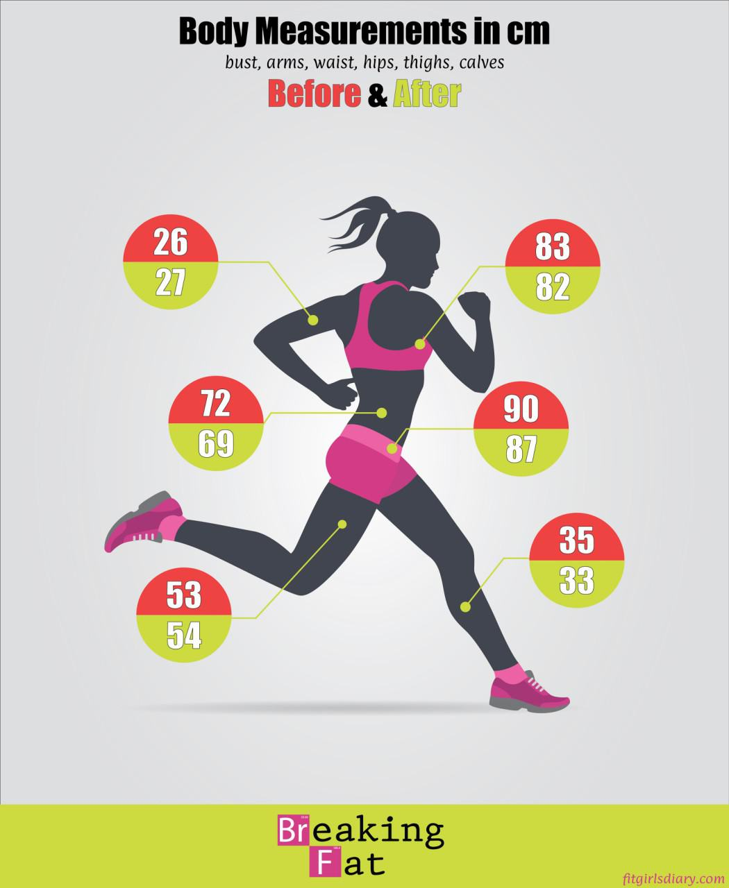 Body Measurements Before and After Breaking Fat - The best weight loss program for women