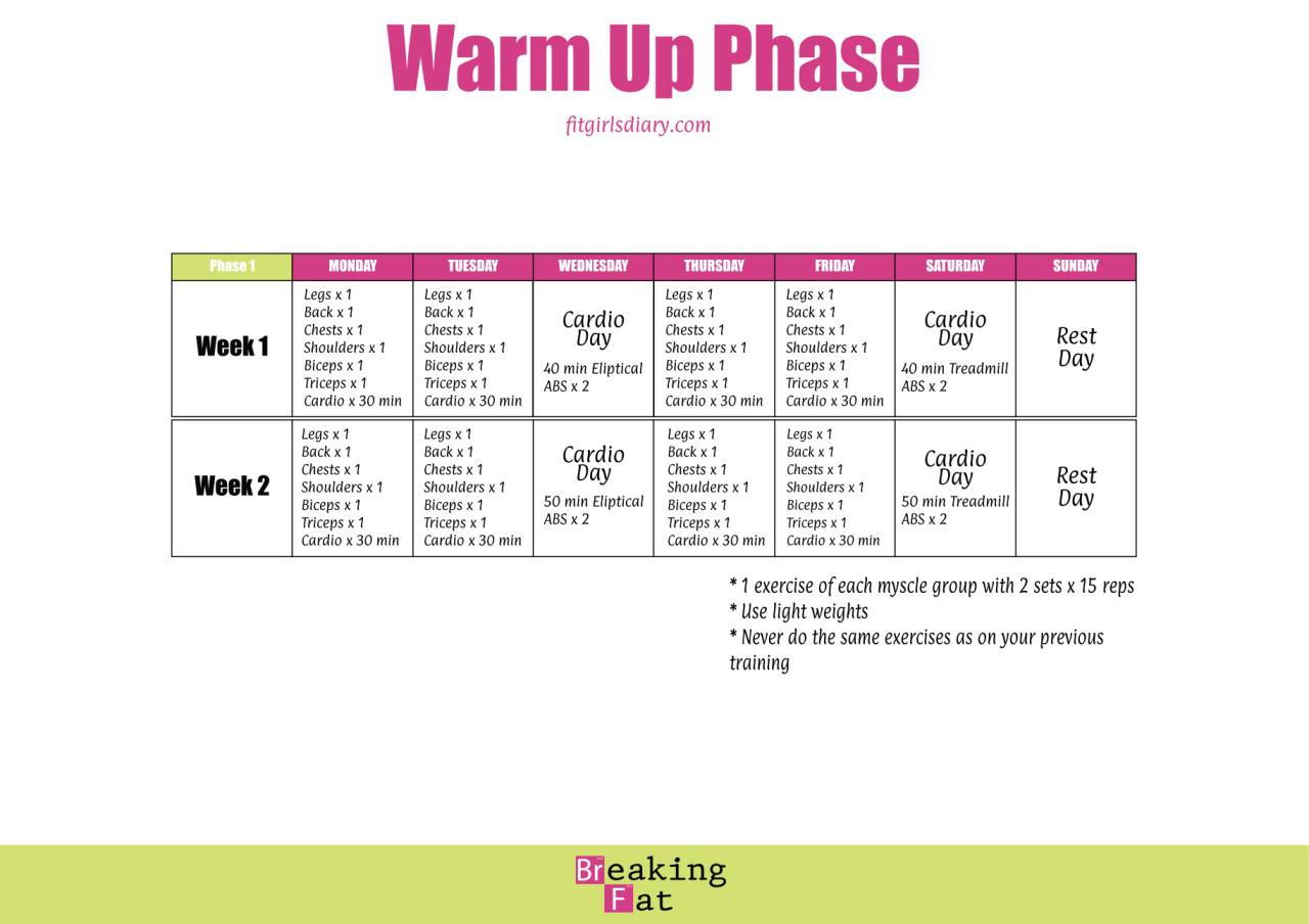 Breaking Fat Formula - WARM UP PHASE - Fit Girl's Diary
