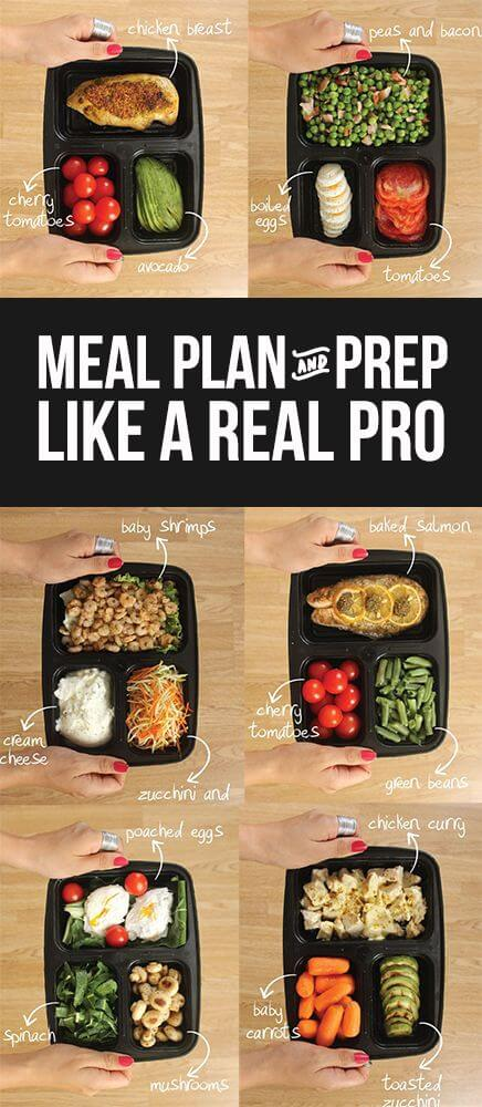 How To Meal Plan & Meal Prep For Weight Loss Like A Pro - Full Guide