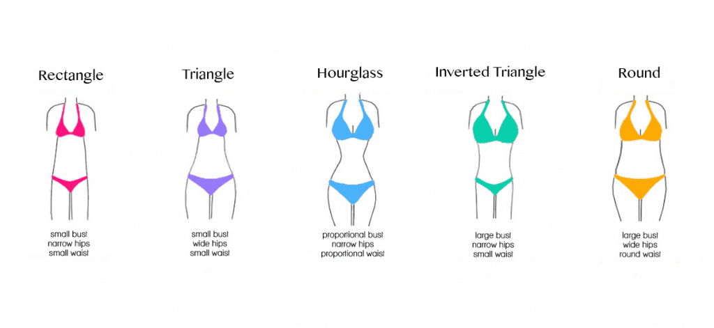 Can You Get Bigger Hips & Small Waist? The Truth About Getting Hourglass Body Shape 3