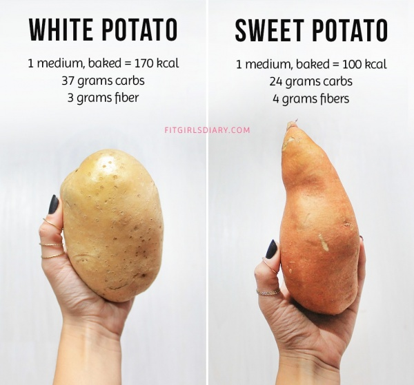 Eat good carbs - potatoes