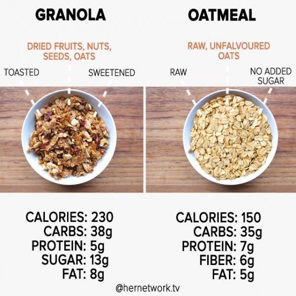 Unhealthy foods - granola