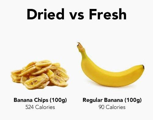 'Healthy' Foods To Avoid For Weight Loss - dried fruits